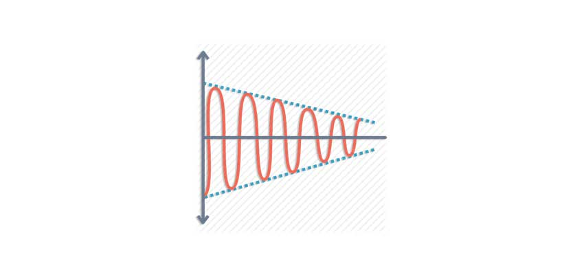 wave_science_electromagnetic_electric_sinusoid_sinusoidal-512